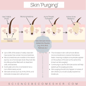 What Is Skin Purging? Does Azelaic Acid Cause Purging?